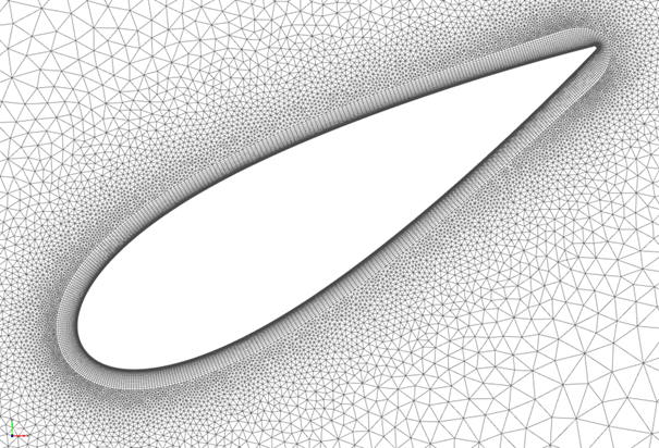 mesh for an aerodynamic shape optimization