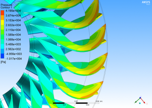 CFD Results (here: in ANSYS)