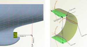 Nozzle Parameterization