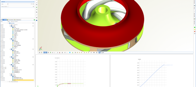Water Pump Design: Geometry for a Shrouded Impeller