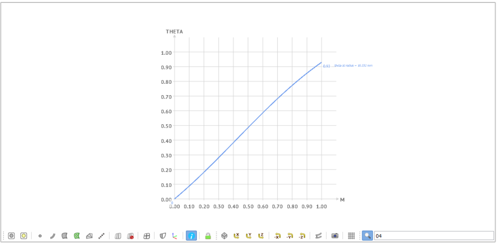 Theta function for generating the camber surface