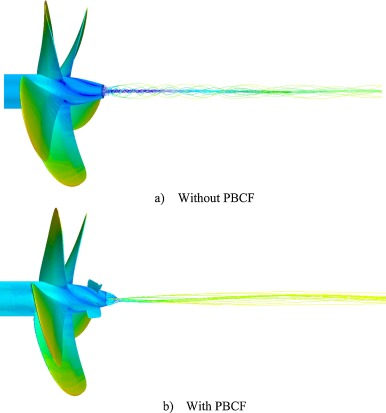 Reduction of hub vortex by means of PBCF