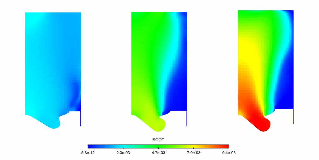 CFD results and visualization of the piston bowl's soot distribution
