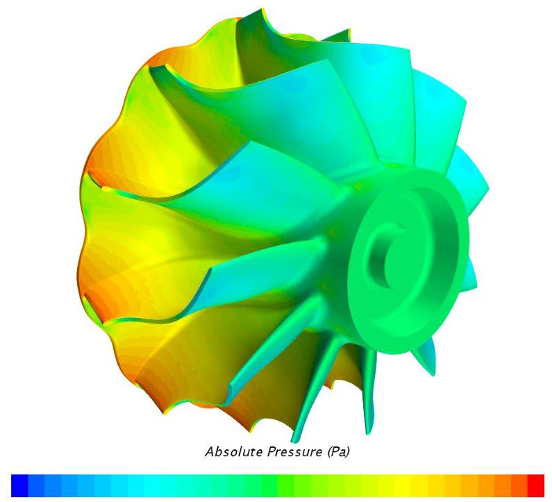 Pressure distribution, visualized on the full radial turbine rotor