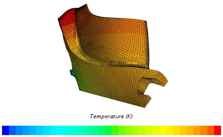Temperature distribution on the turbine blade
