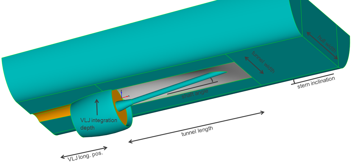 Linear Jet Design at Voith