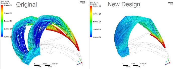 Pump channel flow optimization at KSB, by coupling CAESES and ANSYS tools (click to enlarge)