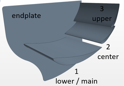 Rear wing, consisting of 3 wings and an end plate