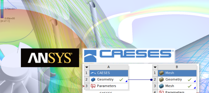Shape Optimization in ANSYS with CAESES