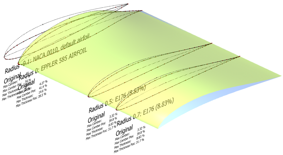 Import 2D profile data for drone blades, and visualize all required information automatically