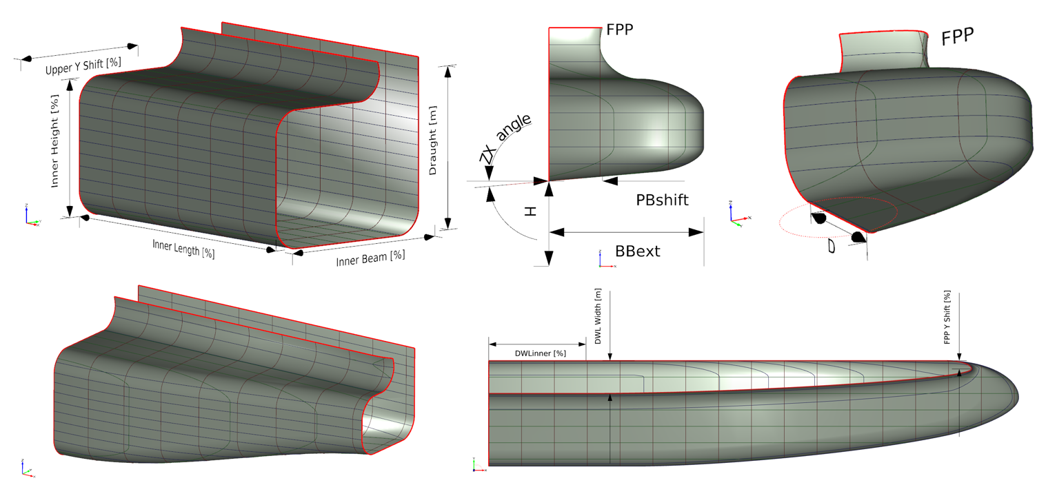 Modelling parts and introduced parameters of half demi-hull of the SWATH vessel (below sea surface)