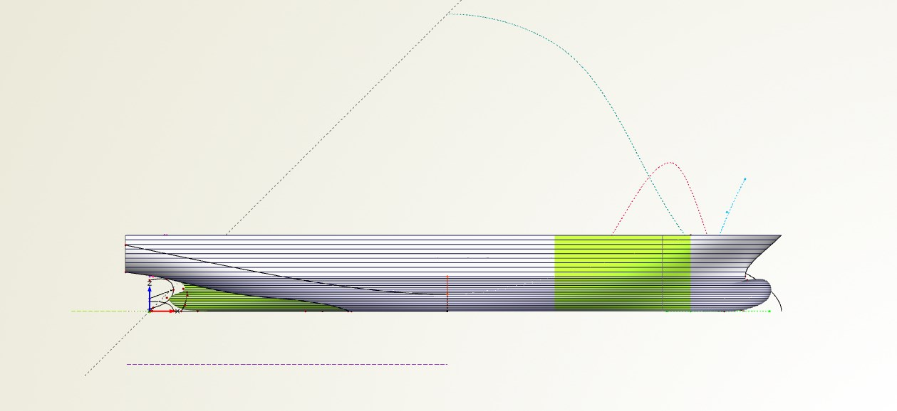 Ship hull meta surfaces along with their parameter function graphs