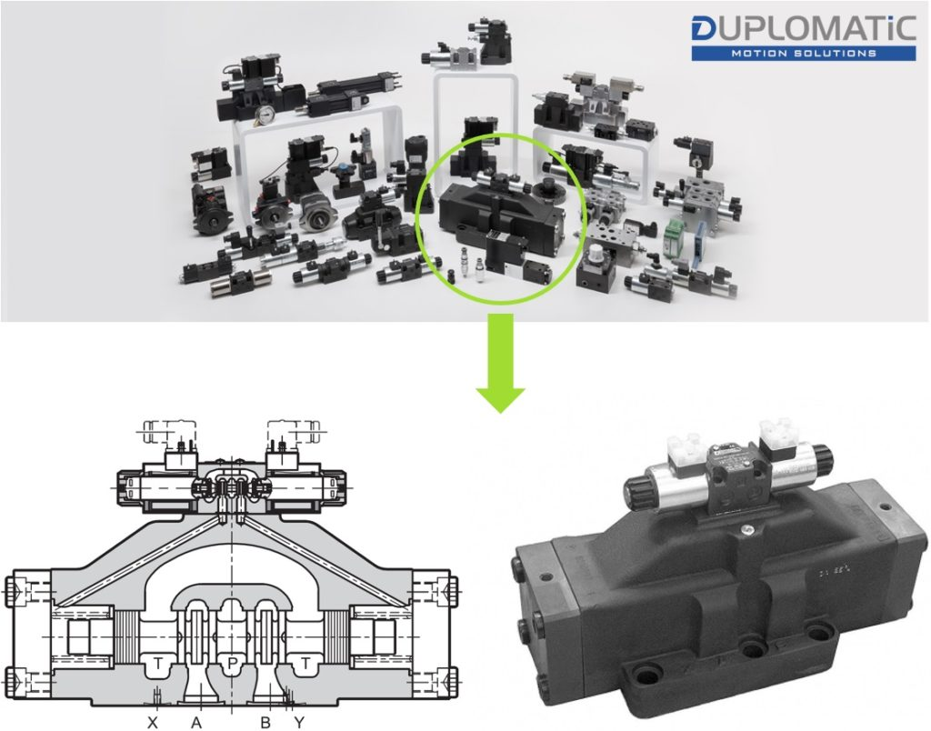 Duplomatic valve selected for the optimization study