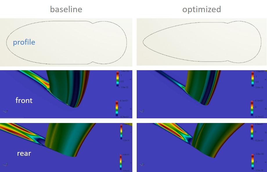 Bicycle Aerodynamic Optimization Comparison