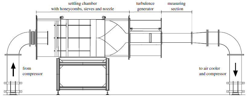 Schematic Wind Tunnel