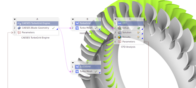 Live Webinar – CAESES and Ansys CFD/FEA to Optimize Turbomachinery Designs