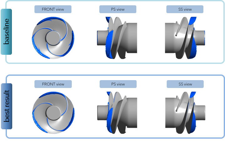 turbopump inducer geometry results