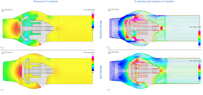 Flow results for the baseline and the best poppet valve design