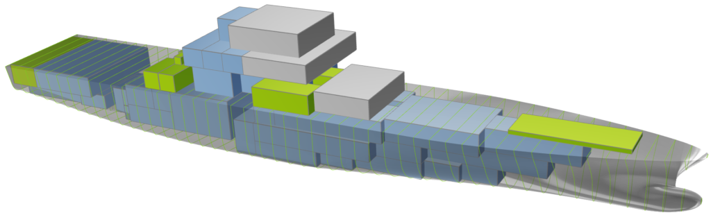 Ship Hull Design Arrangement