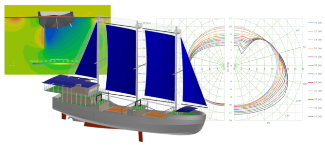 Designing Wind Assisted Commercial Cargo Vessels